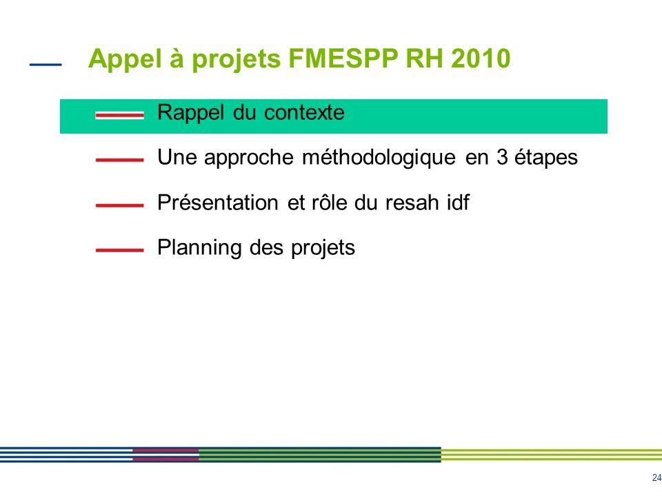 24 Appel à projets FMESPP RH 2010 Rappel du contexte Une approche méthodologique en 3 étapes Présentation et rôle du resah idf Planning des projets