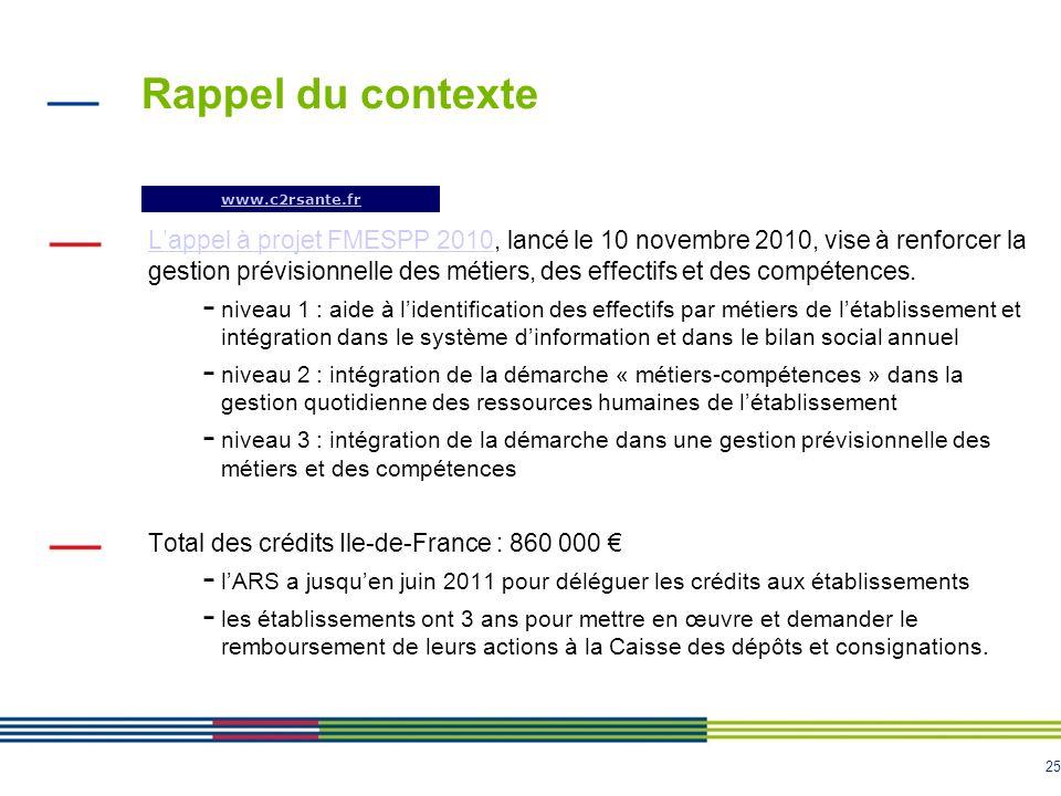 25 Rappel du contexte Lappel à projet FMESPP 2010Lappel à projet FMESPP 2010, lancé le 10 novembre 2010, vise à renforcer la gestion prévisionnelle de