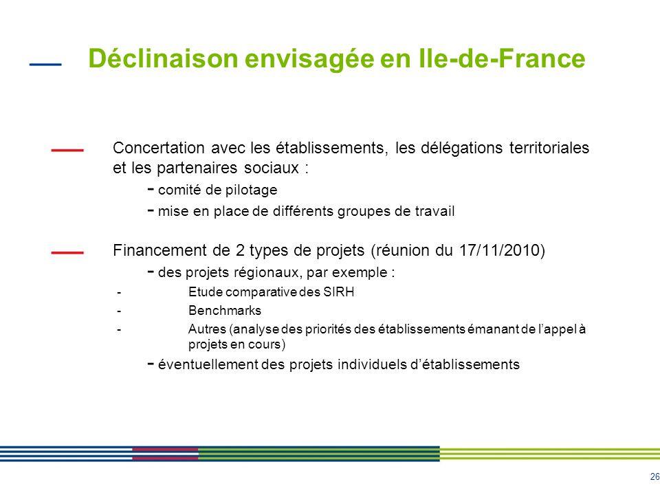 26 Déclinaison envisagée en Ile-de-France Concertation avec les établissements, les délégations territoriales et les partenaires sociaux : - comité de