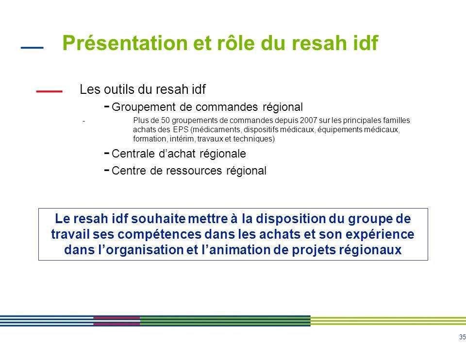 35 Présentation et rôle du resah idf Les outils du resah idf - Groupement de commandes régional -Plus de 50 groupements de commandes depuis 2007 sur l