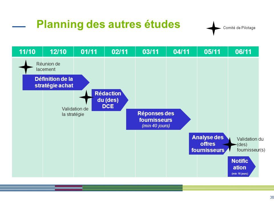 38 Planning des autres études 11/1012/1001/1102/1103/1104/1105/1106/11 Définition de la stratégie achat Rédaction du (des) DCE Réponses des fournisseu