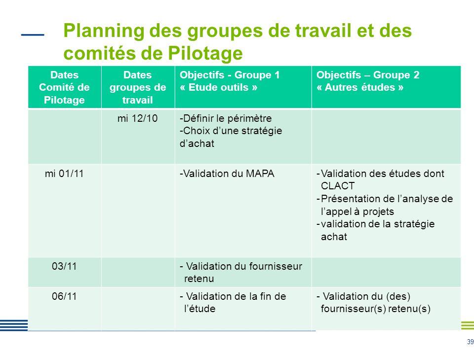 39 Planning des groupes de travail et des comités de Pilotage Dates Comité de Pilotage Dates groupes de travail Objectifs - Groupe 1 « Etude outils »