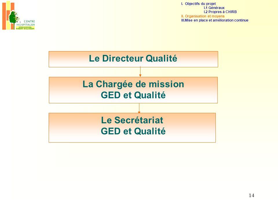 14 Le Directeur Qualité La Chargée de mission GED et Qualité Le Secrétariat GED et Qualité I. Objectifs du projet I.1 Généraux I.2 Propres à CHIRB II.