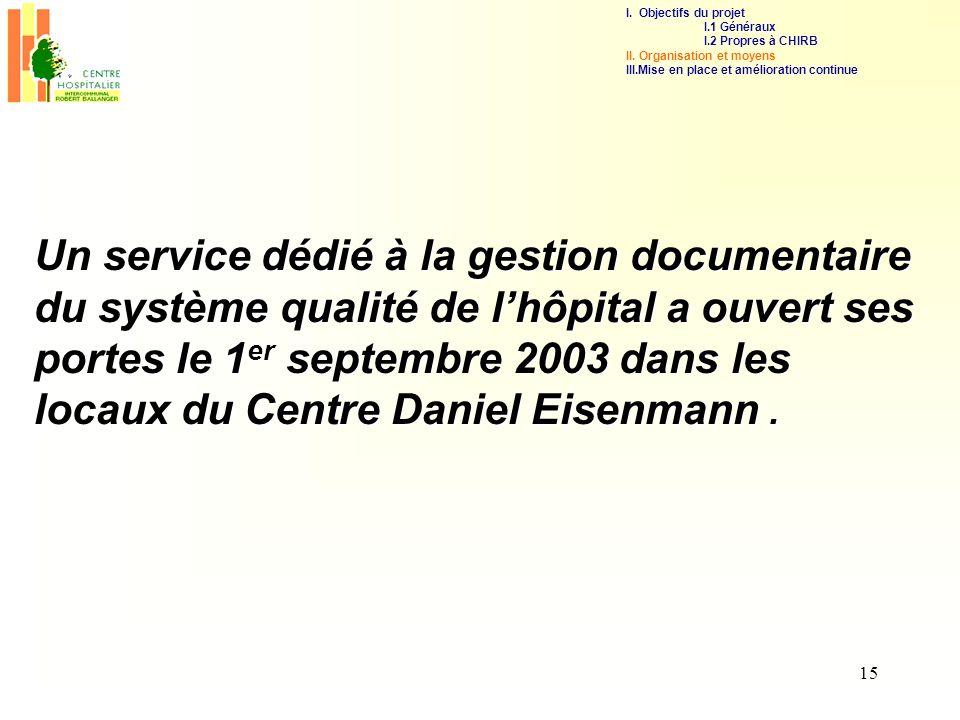 15 Un service dédié à la gestion documentaire du système qualité de lhôpital a ouvert ses portes le 1 er septembre 2003 dans les locaux du Centre Dani