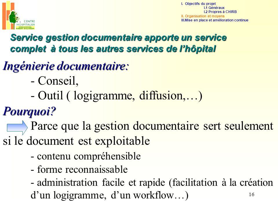 16 Ingénierie documentaire: - Conseil, - Outil ( logigramme, diffusion,…)Pourquoi? Parce que la gestion documentaire sert seulement si le document est