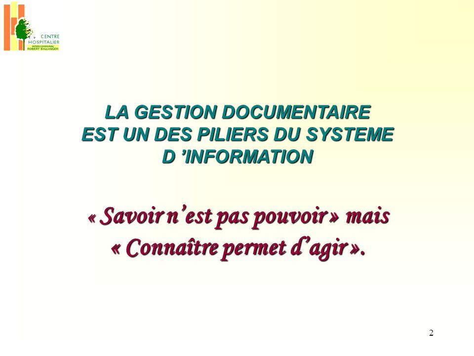 2 LA GESTION DOCUMENTAIRE EST UN DES PILIERS DU SYSTEME D INFORMATION « Savoir nest pas pouvoir » mais « Connaître permet dagir ».