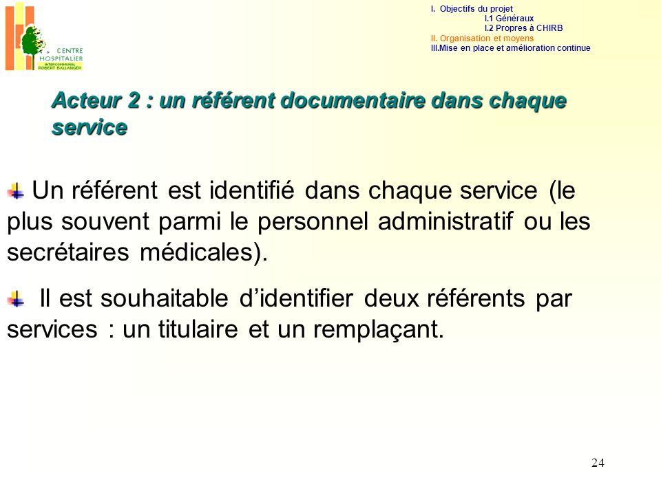 24 Acteur 2 : un référent documentaire dans chaque service Un référent est identifié dans chaque service (le plus souvent parmi le personnel administr