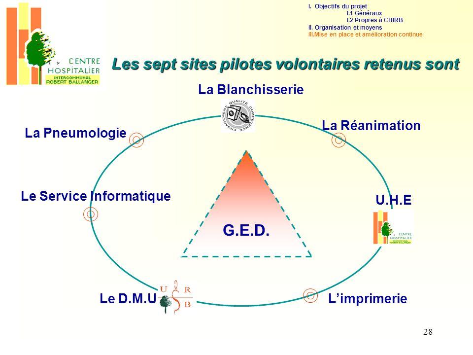 28 La Réanimation Limprimerie Le Service Informatique La Pneumologie Les sept sites pilotes volontaires retenus sont G.E.D. La Blanchisserie Le D.M.U