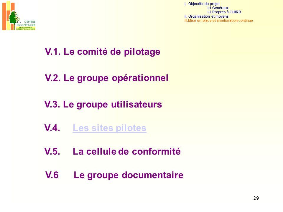 29 V.1. Le comité de pilotage V.2. Le groupe opérationnel V.3. Le groupe utilisateurs V.4.Les sites pilotesLes sites pilotes V.5.La cellule de conform