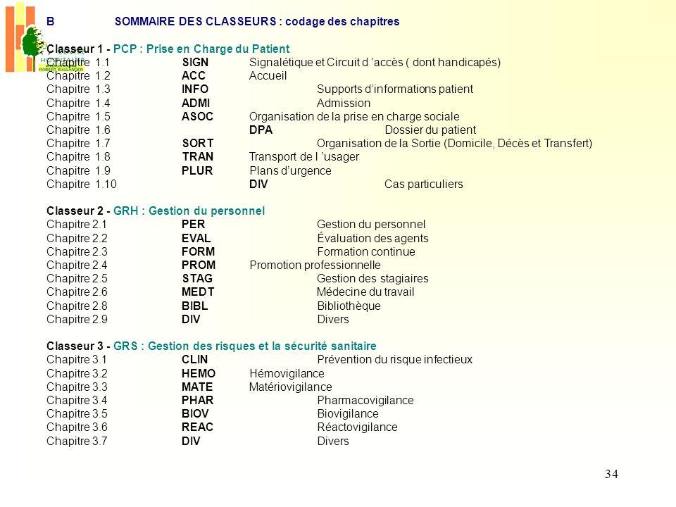 34 BSOMMAIRE DES CLASSEURS : codage des chapitres Classeur 1 - PCP : Prise en Charge du Patient Chapitre 1.1 SIGN Signalétique et Circuit d accès ( do