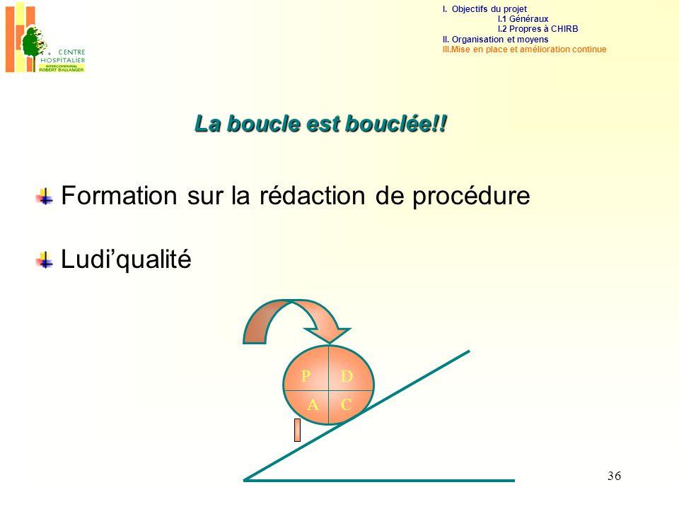 36 Formation sur la rédaction de procédure Ludiqualité La boucle est bouclée!! PD CA I. Objectifs du projet I.1 Généraux I.2 Propres à CHIRB II. Organ