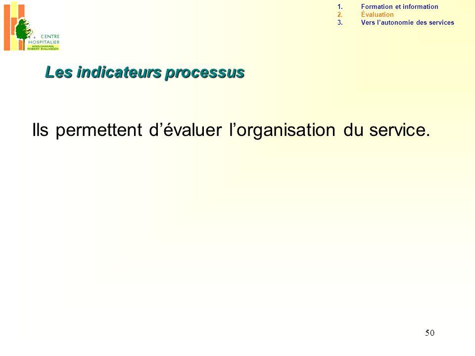 50 Ils permettent dévaluer lorganisation du service. Les indicateurs processus 1.Formation et information 2.Évaluation 3.Vers lautonomie des services