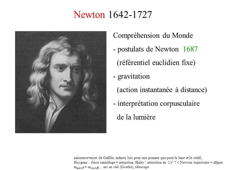 Newton 1642-1727 Compréhension du Monde - postulats de Newton 1687 (référentiel euclidien fixe) - gravitation (action instantanée à distance) - interp