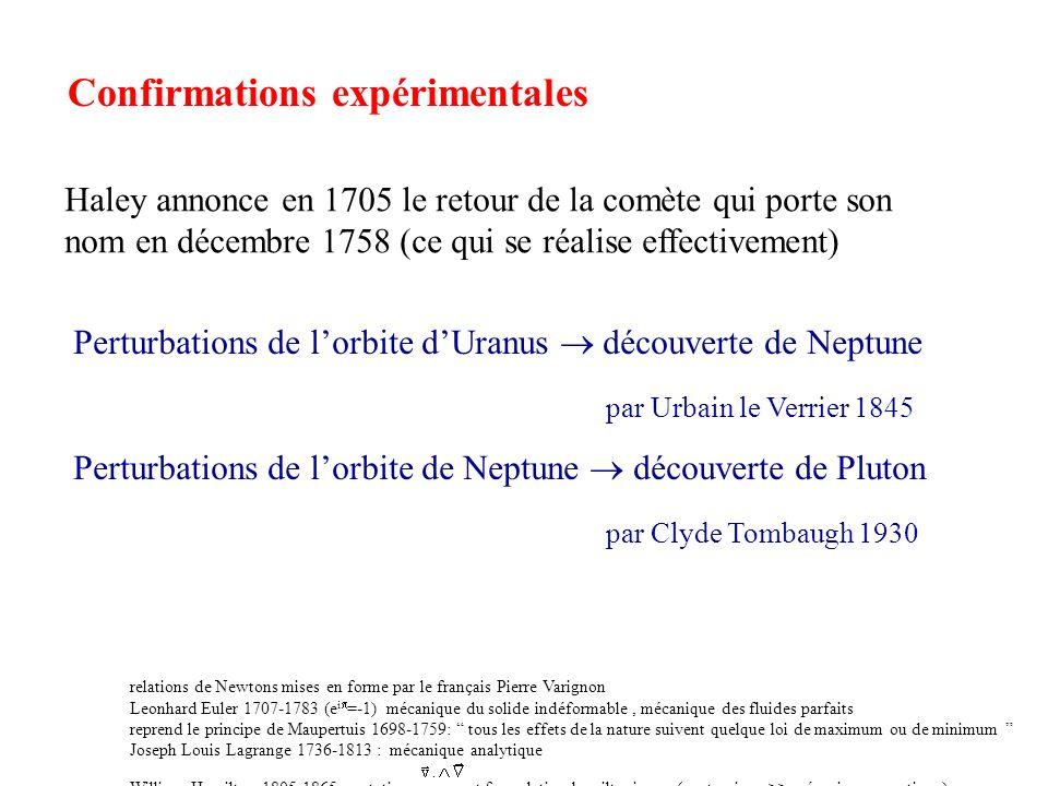 Confirmations expérimentales Perturbations de lorbite dUranus découverte de Neptune par Urbain le Verrier 1845 Perturbations de lorbite de Neptune déc