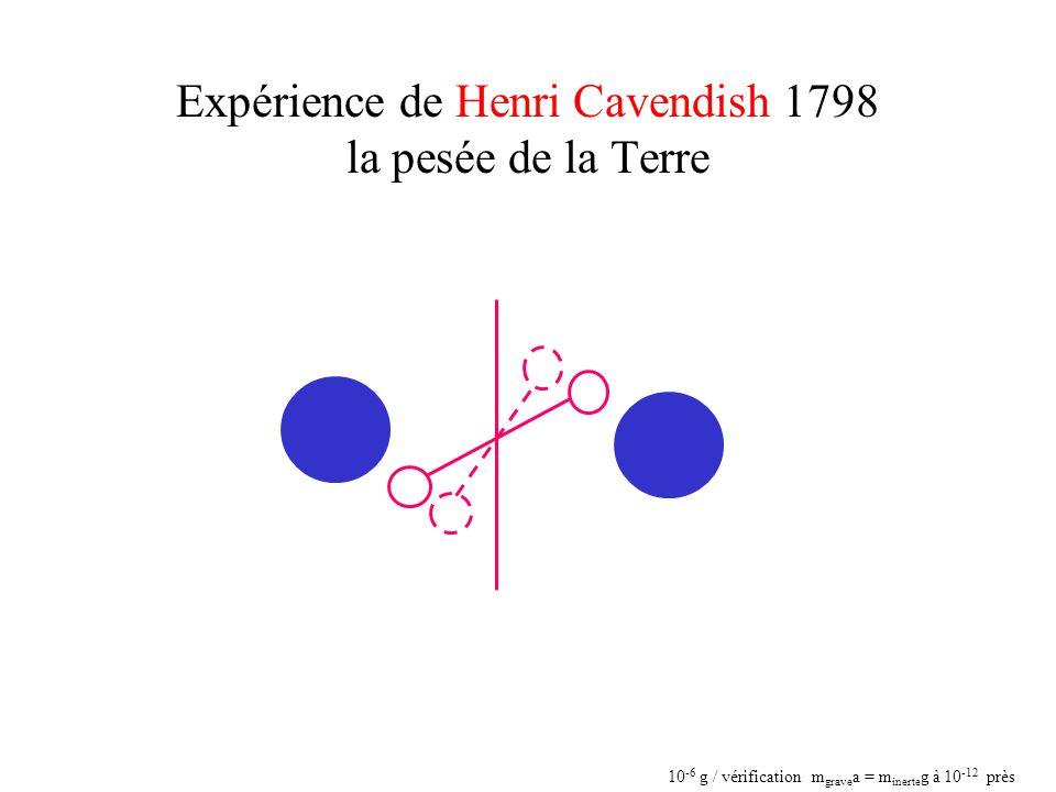 Expérience de Henri Cavendish 1798 la pesée de la Terre 10 -6 g / vérification m grave a = m inerte g à 10 -12 près