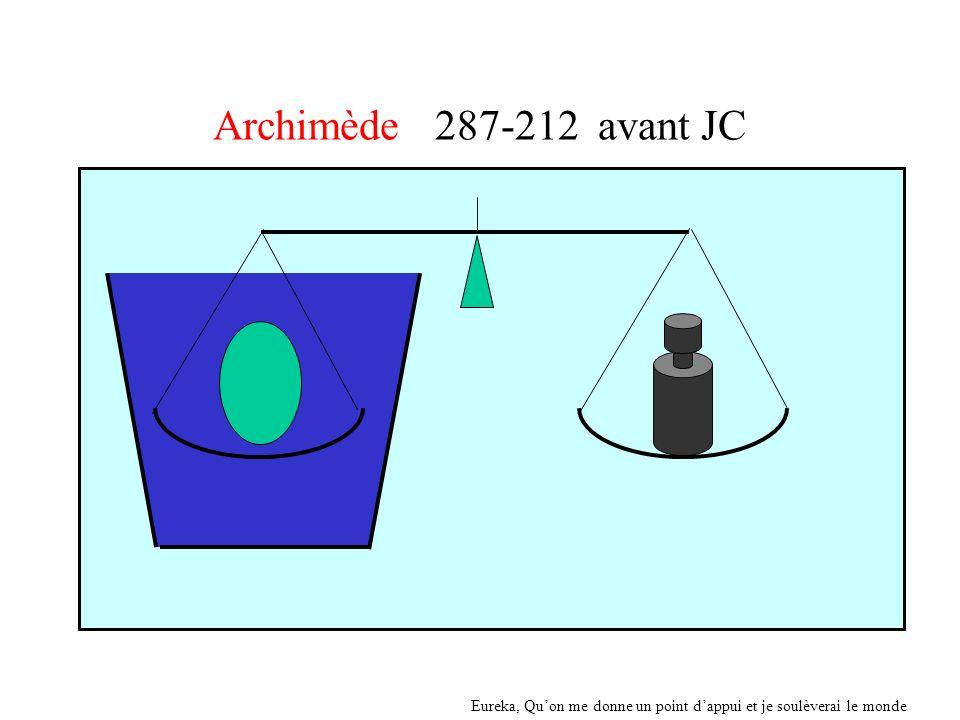 Archimède 287-212 avant JC observation / expériences induction loi générale : « Tout corps … » déduction prévisions (parfois explication) Eureka, Quon
