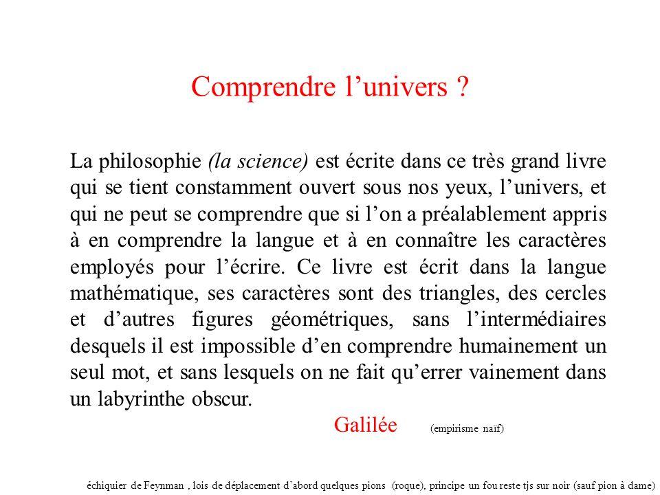 Comprendre lunivers ? La philosophie (la science) est écrite dans ce très grand livre qui se tient constamment ouvert sous nos yeux, lunivers, et qui