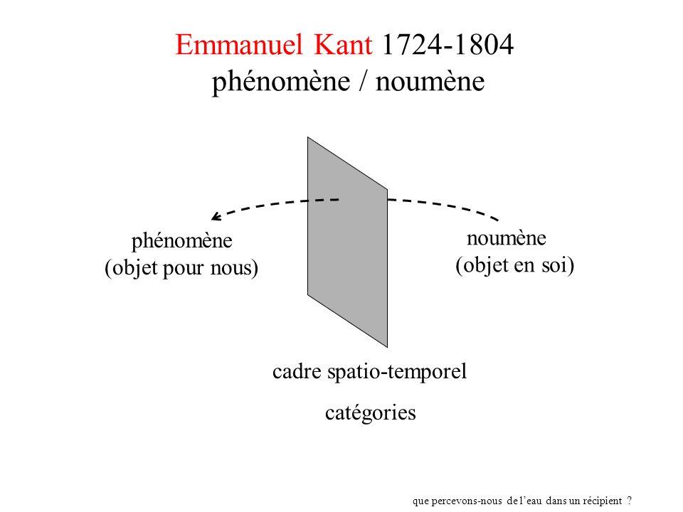 Emmanuel Kant 1724-1804 phénomène / noumène noumène (objet en soi) phénomène (objet pour nous) cadre spatio-temporel catégories que percevons-nous de