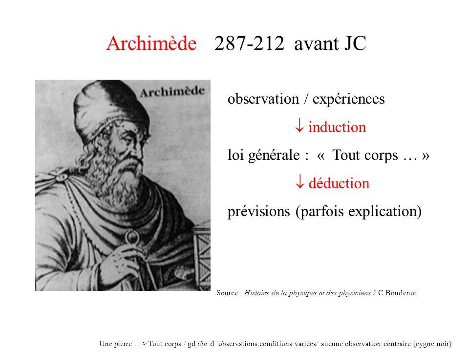 Archimède 287-212 avant JC observation / expériences induction loi générale : « Tout corps … » déduction prévisions (parfois explication) Source : His