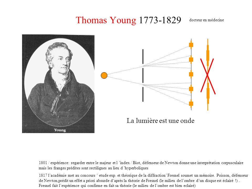 Thomas Young 1773-1829 La lumière est une onde 1801 / expérience: regarder entre le majeur et l index / Biot, défenseur de Newton donne une interpréta