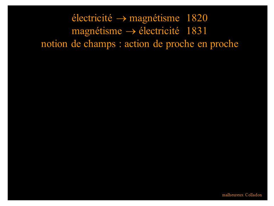 électricité magnétisme 1820 magnétisme électricité 1831 notion de champs : action de proche en proche malheureux Colladon