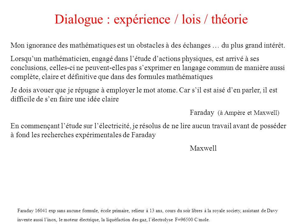 Dialogue : expérience / lois / théorie Faraday 16041 exp sans aucune formule, école primaire, relieur à 13 ans, cours du soir libres à la royale socie
