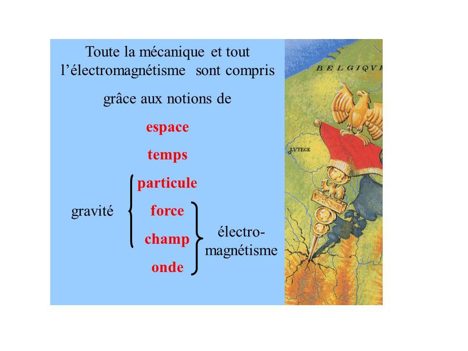 Toute la mécanique et tout lélectromagnétisme sont compris grâce aux notions de espace temps particule force champ onde gravité électro- magnétisme
