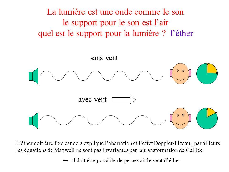 La lumière est une onde comme le son le support pour le son est lair quel est le support pour la lumière ? léther sans vent avec vent Léther doit être
