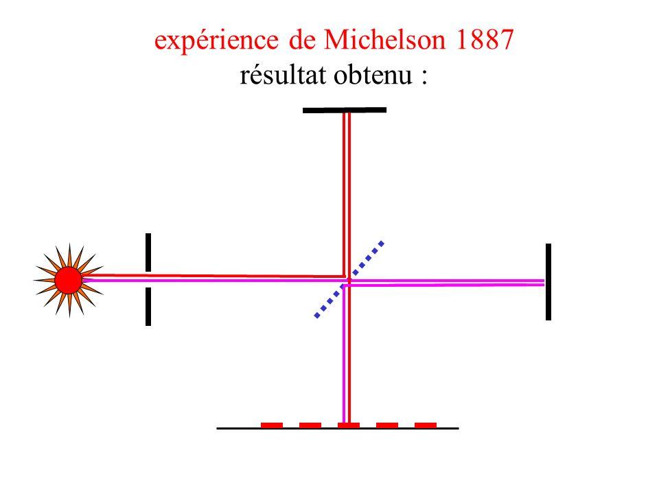 expérience de Michelson 1887 résultat obtenu :