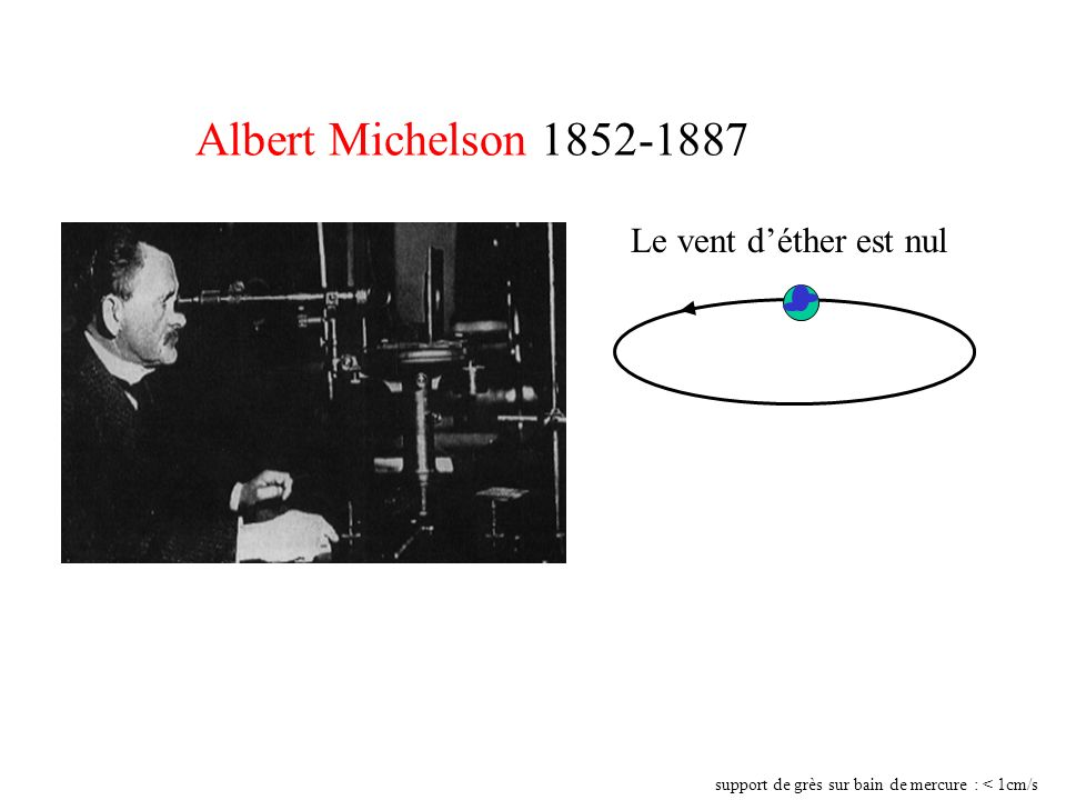 Albert Michelson 1852-1887 Le vent déther est nul support de grès sur bain de mercure : < 1cm/s