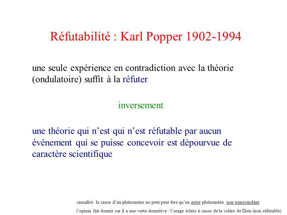 Réfutabilité : Karl Popper 1902-1994 une seule expérience en contradiction avec la théorie (ondulatoire) suffit à la réfuter inversement une théorie q