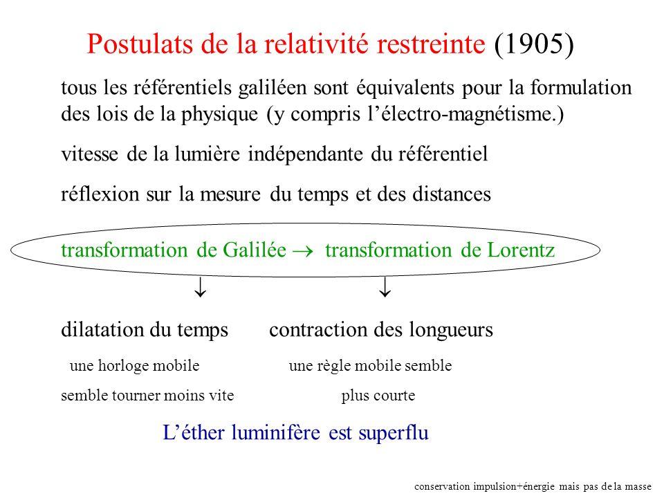 Postulats de la relativité restreinte (1905) tous les référentiels galiléen sont équivalents pour la formulation des lois de la physique (y compris lé