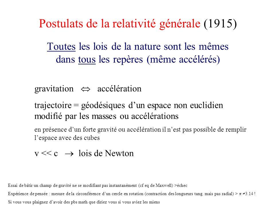 Postulats de la relativité générale (1915) Toutes les lois de la nature sont les mêmes dans tous les repères (même accélérés) gravitation accélération