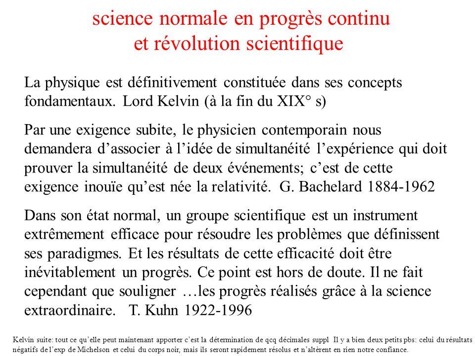 La physique est définitivement constituée dans ses concepts fondamentaux. Lord Kelvin (à la fin du XIX° s) Par une exigence subite, le physicien conte