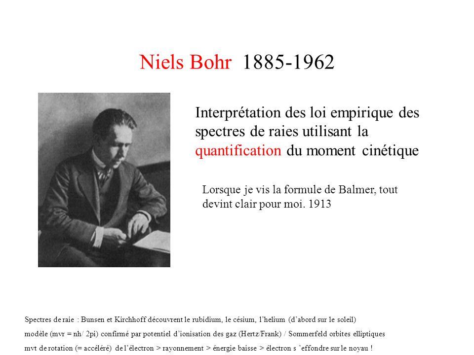 Niels Bohr 1885-1962 Interprétation des loi empirique des spectres de raies utilisant la quantification du moment cinétique Spectres de raie : Bunsen