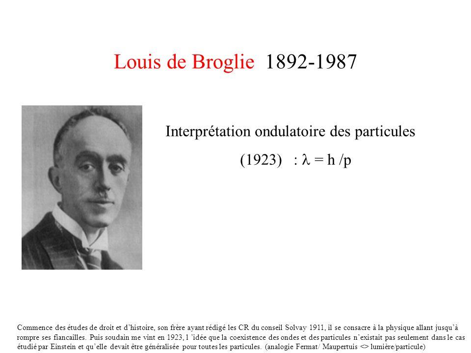 Louis de Broglie 1892-1987 Interprétation ondulatoire des particules (1923) : = h /p Commence des études de droit et dhistoire, son frère ayant rédigé