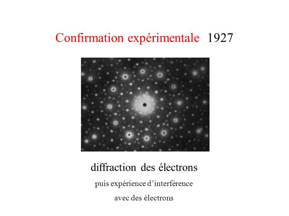 Confirmation expérimentale 1927 diffraction des électrons puis expérience dinterférence avec des électrons