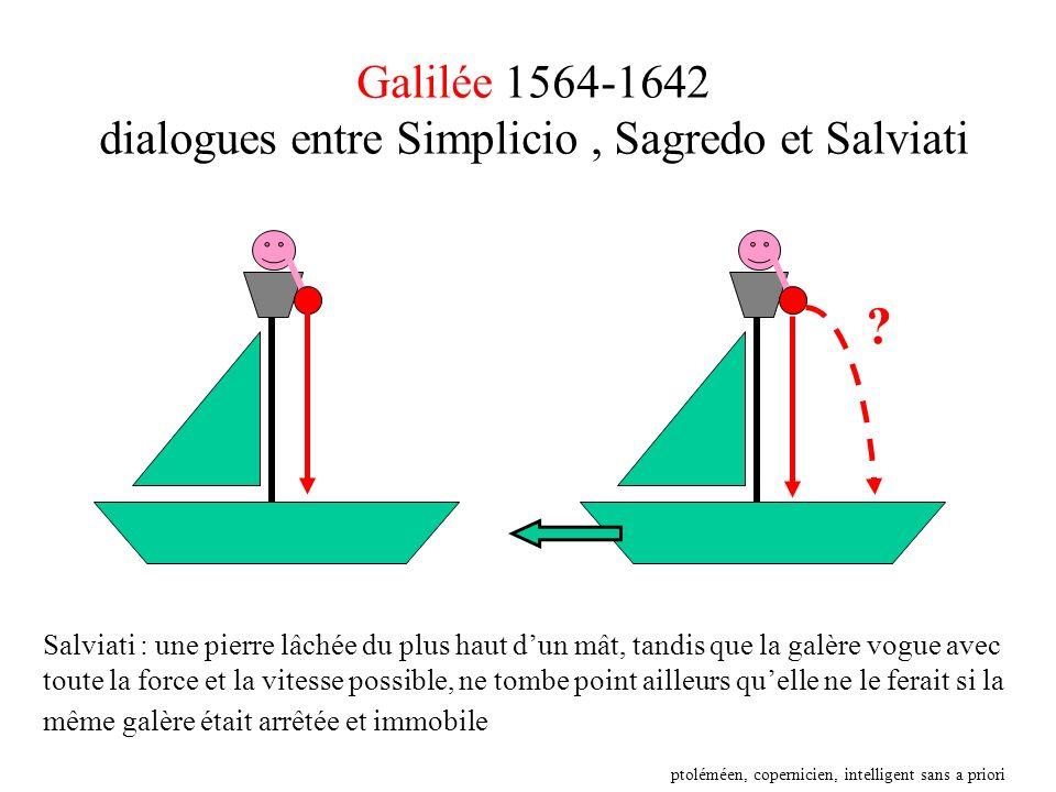 Galilée 1564-1642 dialogues entre Simplicio, Sagredo et Salviati ? Salviati : une pierre lâchée du plus haut dun mât, tandis que la galère vogue avec