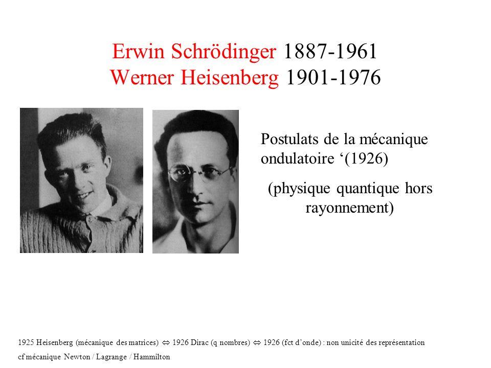 Erwin Schrödinger 1887-1961 Werner Heisenberg 1901-1976 Postulats de la mécanique ondulatoire (1926) (physique quantique hors rayonnement) 1925 Heisen