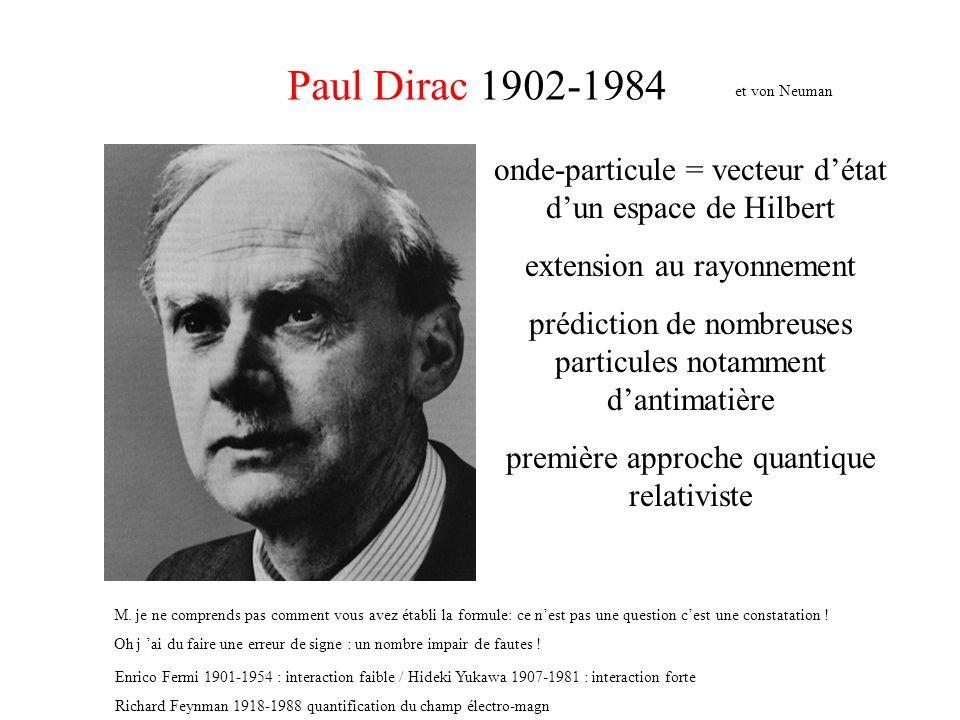 Paul Dirac 1902-1984 onde-particule = vecteur détat dun espace de Hilbert extension au rayonnement prédiction de nombreuses particules notamment danti