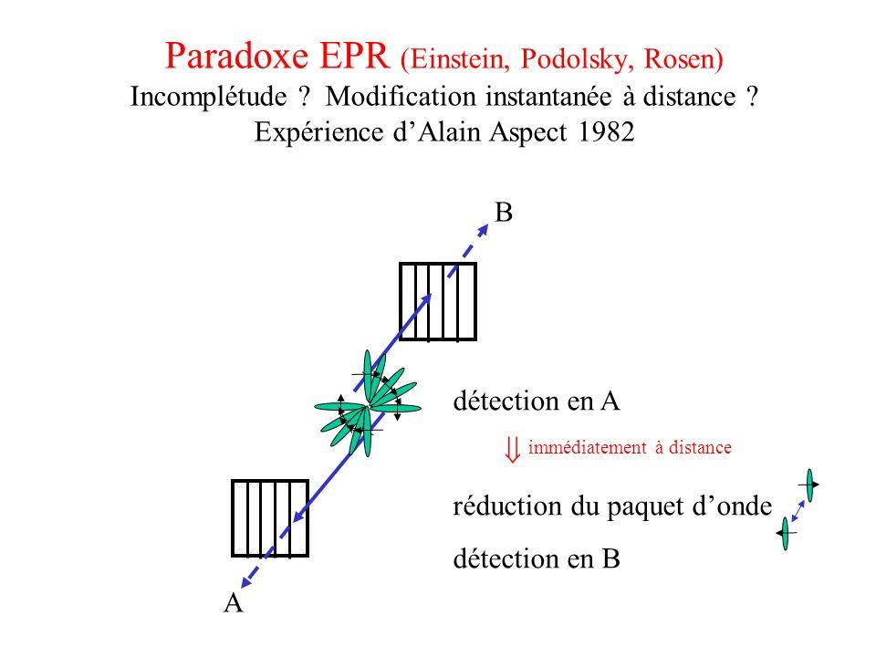 Paradoxe EPR (Einstein, Podolsky, Rosen) Incomplétude ? Modification instantanée à distance ? Expérience dAlain Aspect 1982 A B détection en A immédia