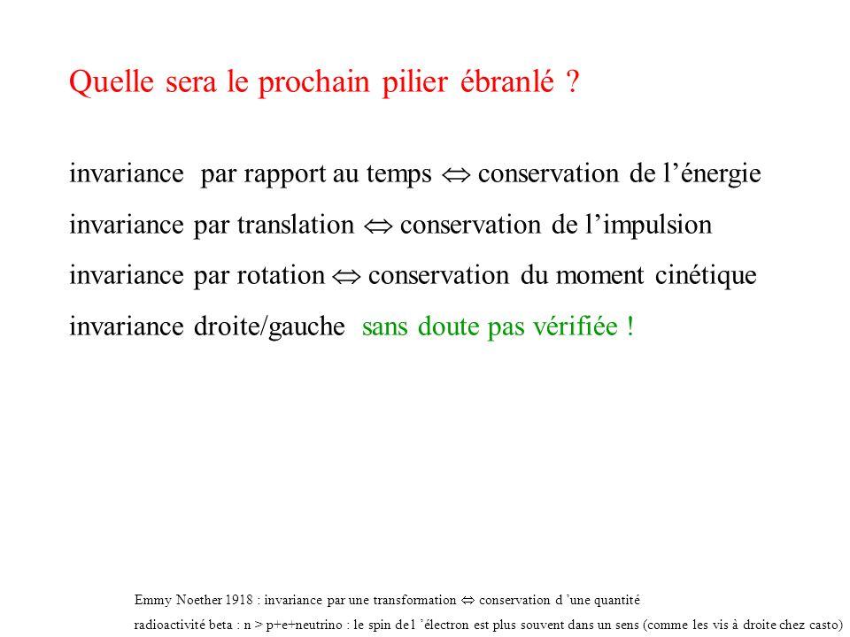 Quelle sera le prochain pilier ébranlé ? invariance par rapport au temps conservation de lénergie invariance par translation conservation de limpulsio