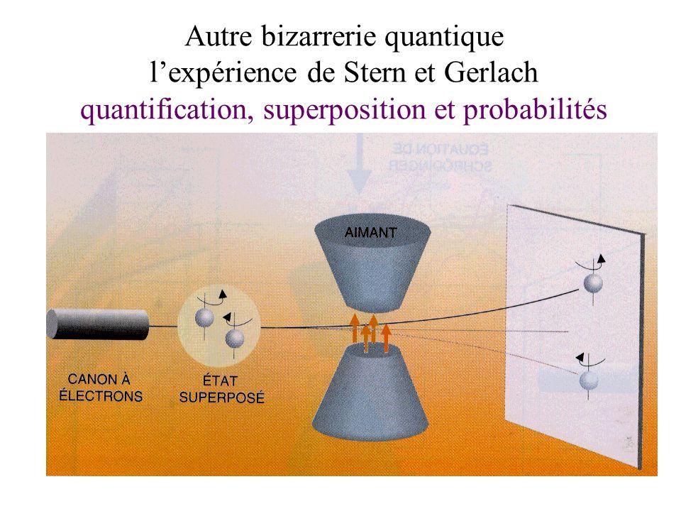Autre bizarrerie quantique lexpérience de Stern et Gerlach quantification, superposition et probabilités