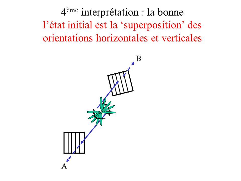 4 ème interprétation : la bonne létat initial est la superposition des orientations horizontales et verticales A B