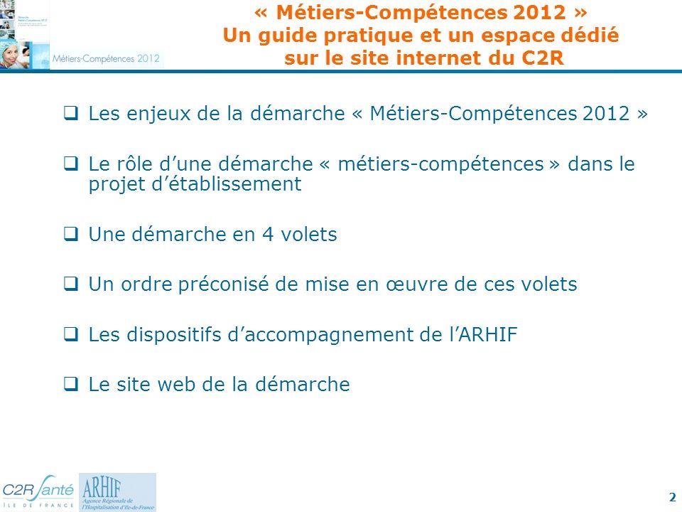 2 Les enjeux de la démarche « Métiers-Compétences 2012 » Le rôle dune démarche « métiers-compétences » dans le projet détablissement Une démarche en 4