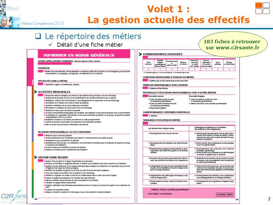 7 Le répertoire des métiers Détail dune fiche métier Volet 1 : La gestion actuelle des effectifs 183 fiches à retrouver sur www.c2rsante.fr