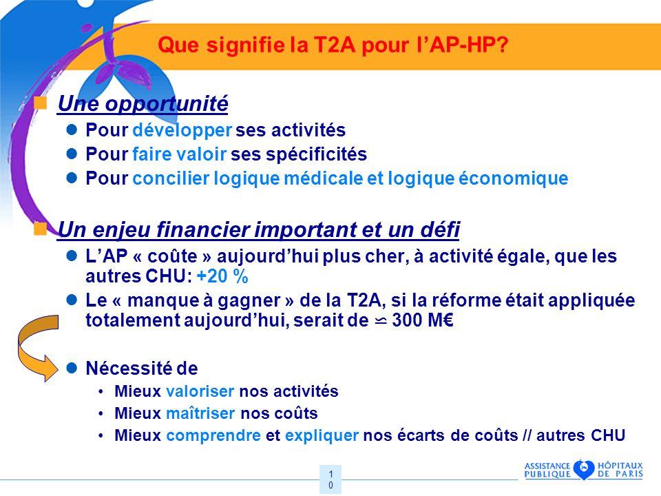 10 Que signifie la T2A pour lAP-HP? Une opportunité Pour développer ses activités Pour faire valoir ses spécificités Pour concilier logique médicale e