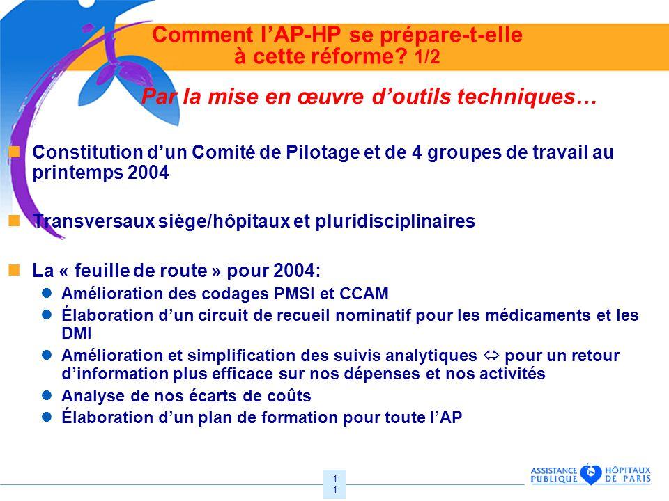 11 Comment lAP-HP se prépare-t-elle à cette réforme? 1/2 Par la mise en œuvre doutils techniques… Constitution dun Comité de Pilotage et de 4 groupes