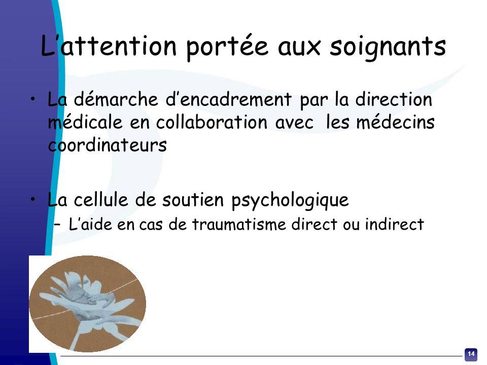 14 Lattention portée aux soignants La démarche dencadrement par la direction médicale en collaboration avec les médecins coordinateurs La cellule de s