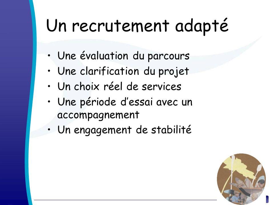 9 Un recrutement adapté Une évaluation du parcours Une clarification du projet Un choix réel de services Une période dessai avec un accompagnement Un